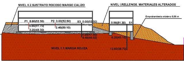 Perfil geotecnico Fuengirola